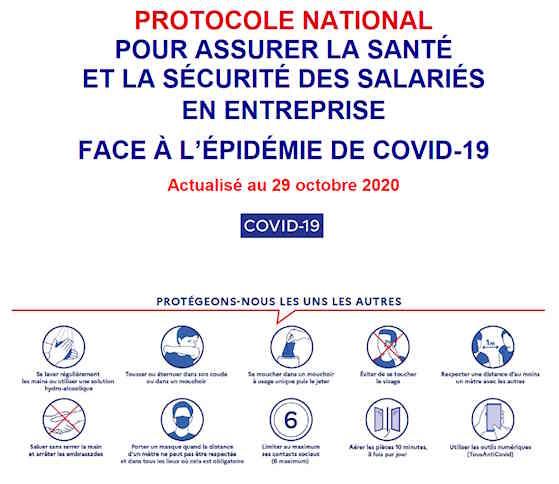 Le protocole national pour assurer la santé et la sécurité des salariés en entreprise face à l'épidémie de la Covid-19 a été actualisé le 29 octobre 2020